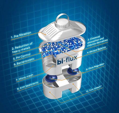 Cartuse filtrante Laica Bi-Flux - 4 buc.