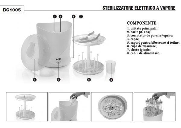 Sterilizator de biberoane cu aburi Laica