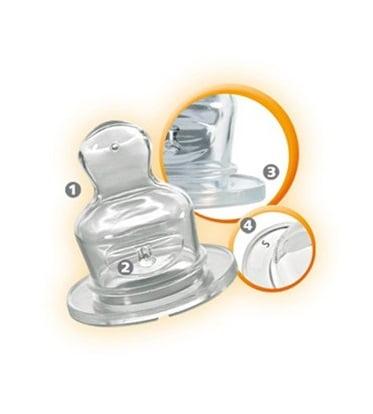 Tetina ortodontica silicon pentru lapte, nr 1 Nip 33006